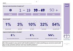 Church of England parish data spotlights