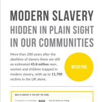 Modern Slavery: how you can help to take action